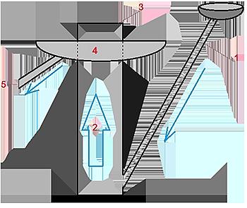 Попугай для самогонного аппарата своими руками: что это такое идля чего он нужен, правила сборки и подробная инструкция, необходимые материалы