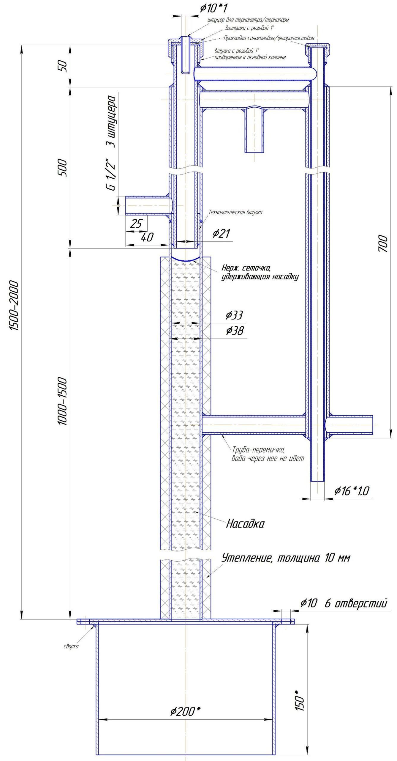 описание и конструкция, плюсы и минусы, материалы изготовления